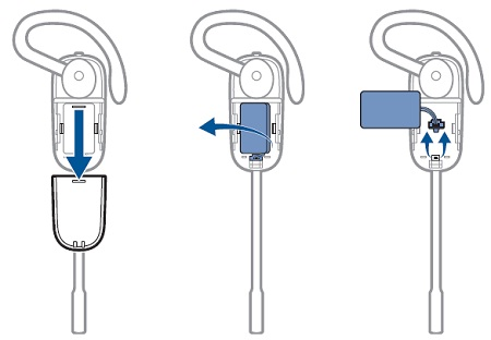 Plantronics Wireless Headset Battery & Charging Information