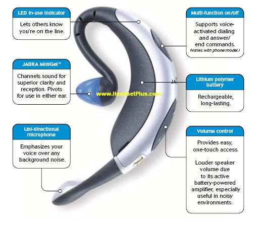 Jabra BT200 FreeSpeak Bluetooth Headset *DISCONTINUED*