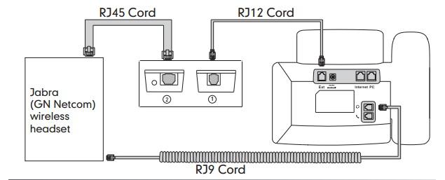 yealink ehs36 wireless ehs adapter for plantronics jabra gn wireless rh headsetplus com Plantronics Wiring-Diagram 3.5 Headset with Mic Wiring