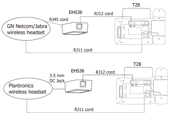 rj11 headset wiring diagram plantronics headset wiring diagram yealink ehs36 wireless ehs adapter for plantronics and ...