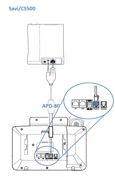 Plantronics Apd 80 Grandstream Savi Cs500 Ehs Cable 87327 01