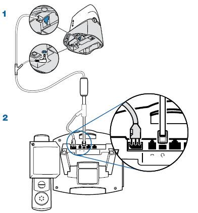 Plantroincs APP-5